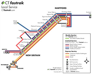 The CTFastrak project to open in 2015 covers 9.4 miles between New Britain and Hartford.