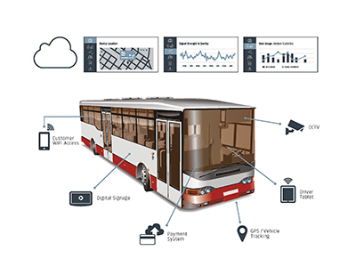 bus-with-cloud