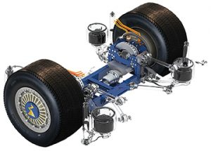 Ziehl Abegg, an old established German company, makes this rear axle with wheel hub motors.