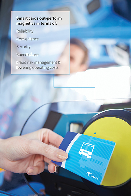 Smart cards are more secure, more reliable, faster and easier to use than magnetic stripe cards.